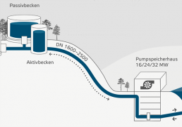 Water Battery concept - penstock, Max Bögl Wind AG